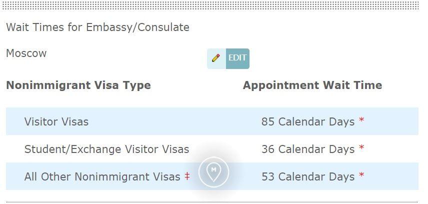 Срок ожидания визы США
